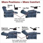 Power Lift recliners for heart care with elevated feet